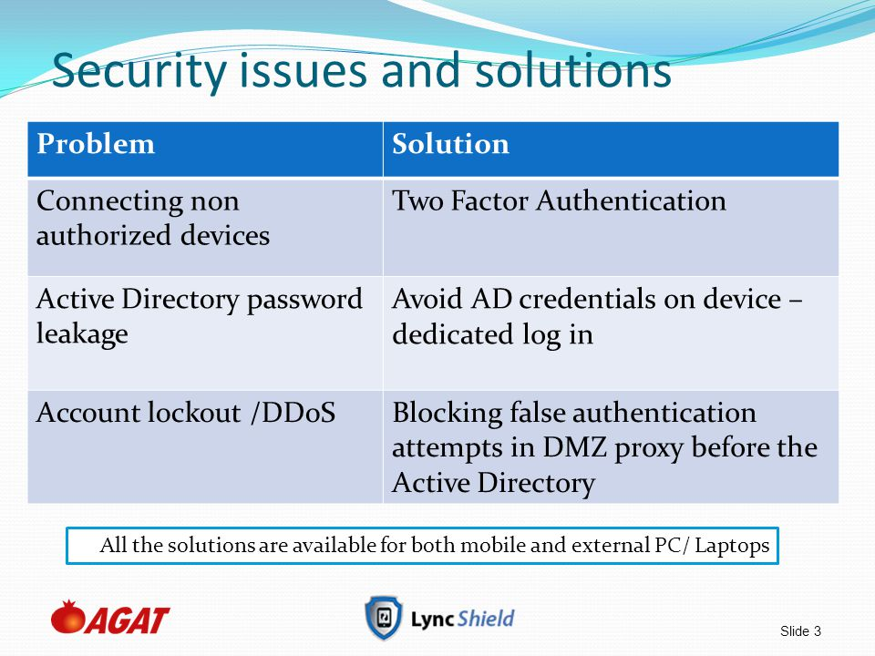Slide 4 [1] - Two Factor authentication Based on Device ID sent by client Several registration/ enrolment options to enforce access control policy based on matching the device and the user.