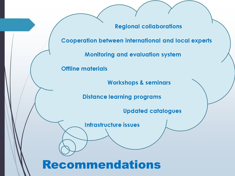 Regional collaborations Cooperation between international and local experts Monitoring and evaluation system Offline materials Workshops & seminars Di
