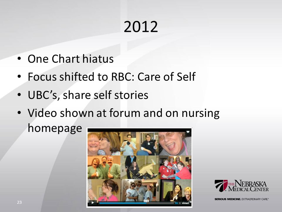 2012 One Chart hiatus Focus shifted to RBC: Care of Self UBC's, share self stories Video shown at forum and on nursing homepage 23