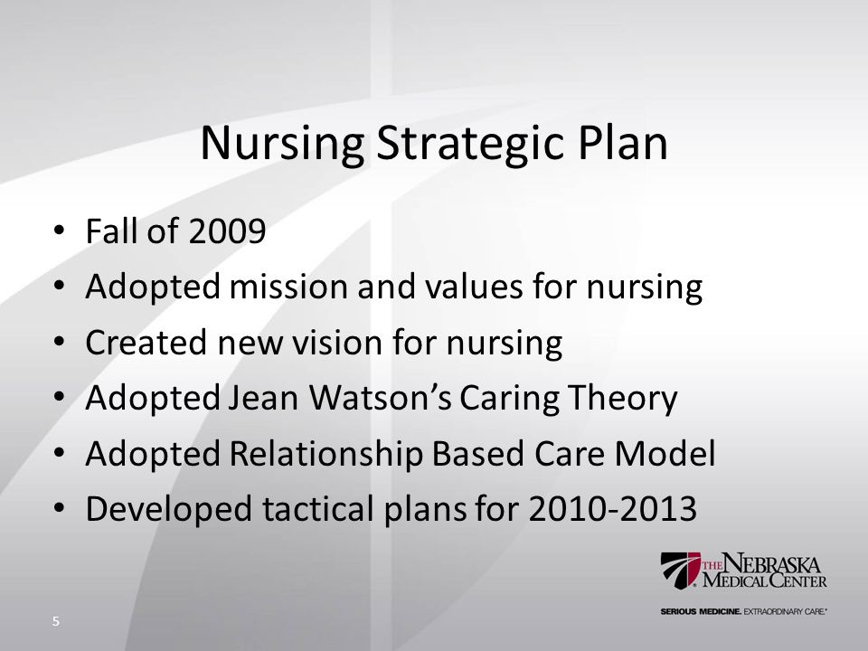 Nursing Strategic Plan Fall of 2009 Adopted mission and values for nursing Created new vision for nursing Adopted Jean Watson's Caring Theory Adopted Relationship Based Care Model Developed tactical plans for 2010-2013 5