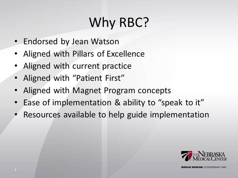 Why RBC.