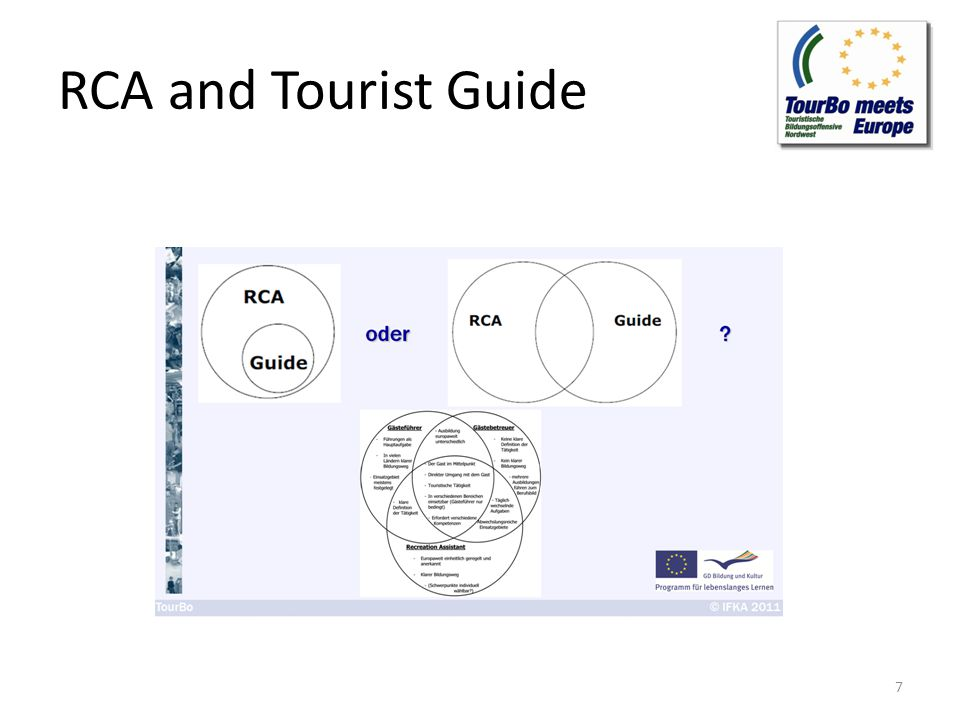Target Groups and Content Target Groups are – People working already in tourism but lacking a formal qualification – People with formal qualifications in another field looking to change their professional work field – People with qualifications in tourism looking for higher education (e.g.