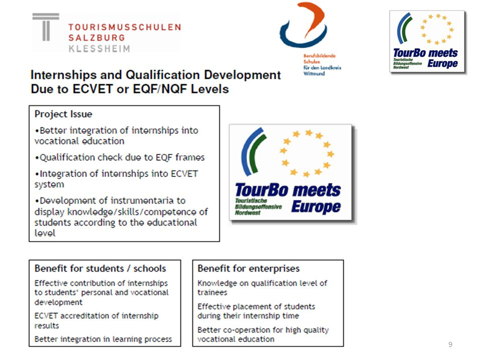 Accreditation of Internships in Vocational Education BBS Wittmund and TSS Klessheim Checking and comparing of existing curricula under the aspect of formal and non- formals competences Exchange of students and teachers to evaluate the matching of theory and outcome of teaching and learning Development of parameters for the measurement of the relation of internships and school education Description of self guided aims of students in the planning process of the respective internship Integration of the results into the further teaching/learning process 10