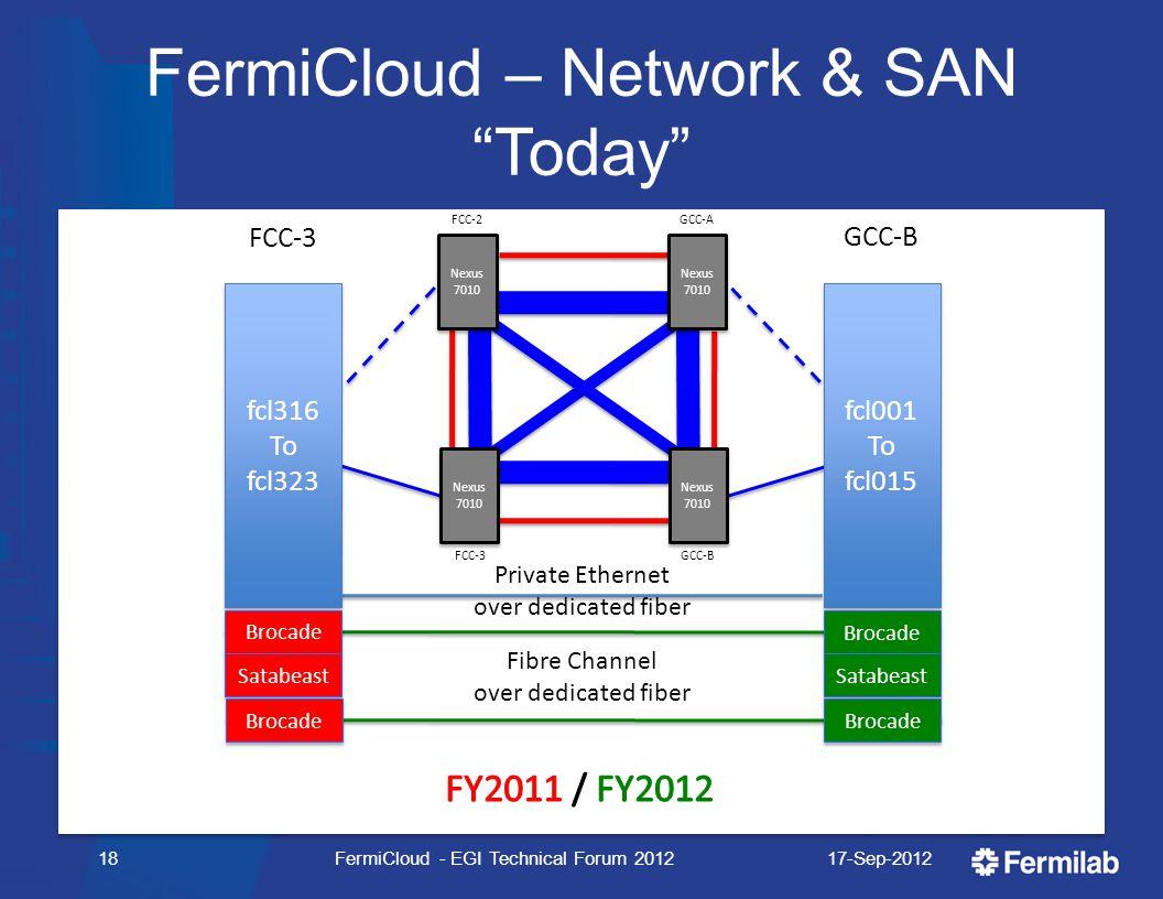 "FermiCloud – Network & SAN ""Today"" Private Ethernet over dedicated fiber Fibre Channel over dedicated fiber 17-Sep-201218FermiCloud - EGI Technical Fo"