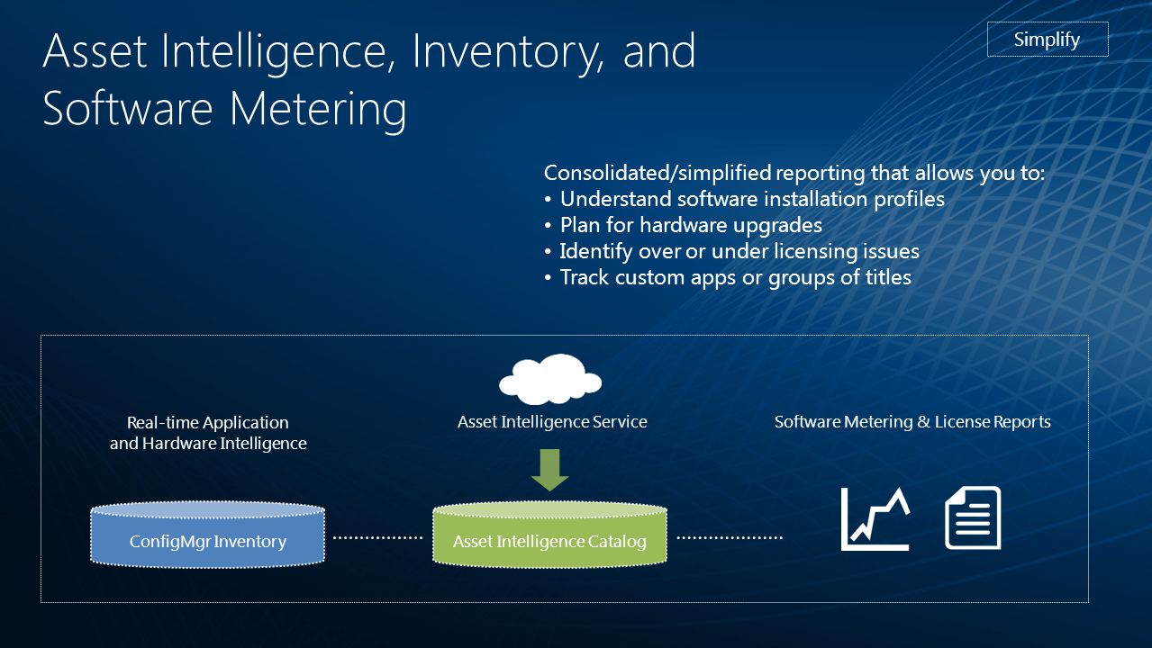 Asset Intelligence, Inventory, and Software Metering Software Metering & License Reports Asset Intelligence Service Asset Intelligence Catalog Real-time Application and Hardware Intelligence Consolidated/simplified reporting that allows you to: Understand software installation profiles Plan for hardware upgrades Identify over or under licensing issues Track custom apps or groups of titles ConfigMgr Inventory Simplify