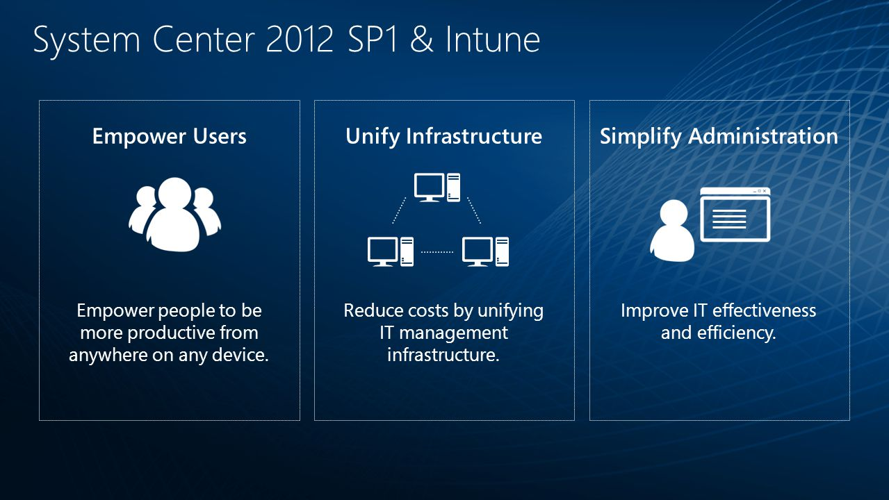 System Center 2012 SP1 & Intune Empower Users Empower people to be more productive from anywhere on any device. Simplify Administration Improve IT eff