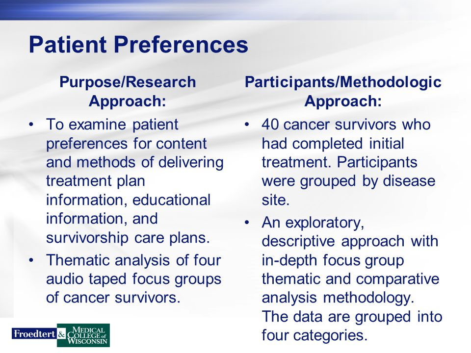 Participant Characteristics Group and Cancer Type Total Participants N= 40 Participants by Gender Group 1 – Prostate/GU/Skin11 Male=6 Female=5 Group 2 – Breast/Gynecological12 Male=0 Female=12 Group 3 – GI/Head & Neck/Sarcoma 6 Male=1 Female=5 Group 4 – Brain/Pancreas/Lung11Male=6 Female =5