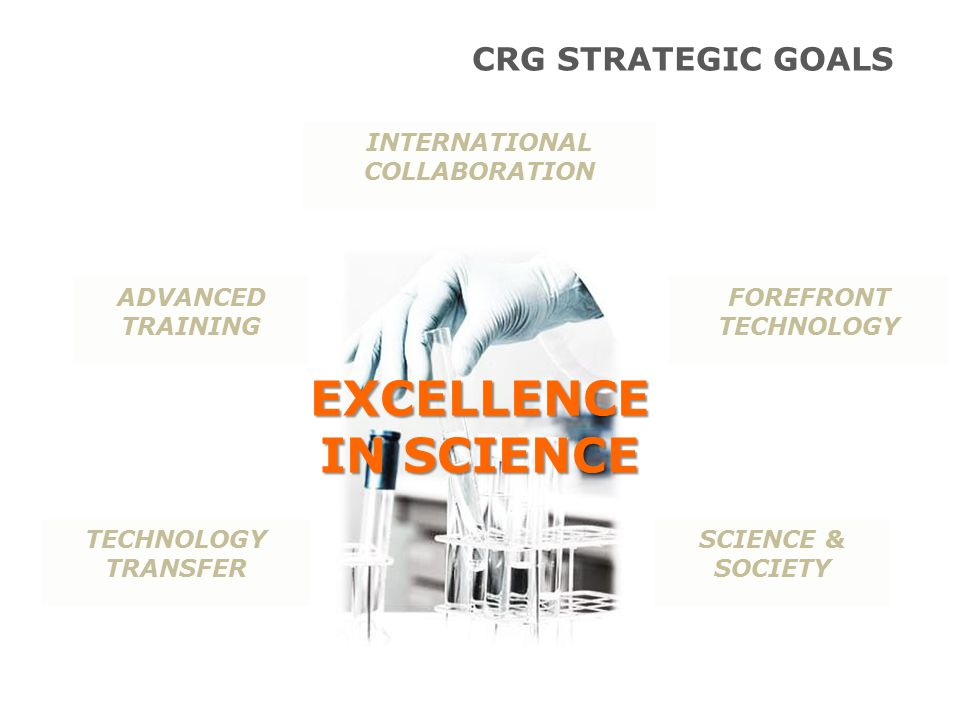 CRG STRATEGIC GOALS EXCELLENCE IN SCIENCE TECHNOLOGY TRANSFER SCIENCE & SOCIETY FOREFRONT TECHNOLOGY ADVANCED TRAINING INTERNATIONAL COLLABORATION