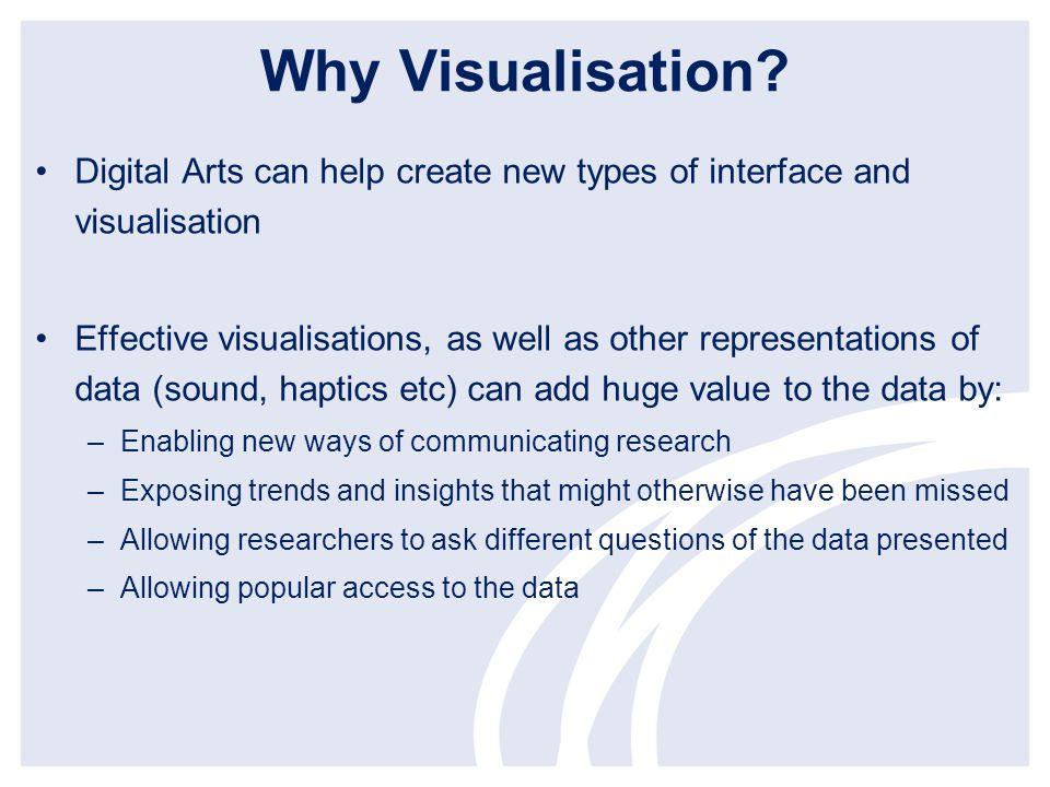 Why Visualisation.