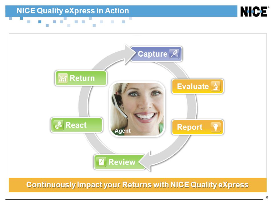 NICE Quality eXpress in Action Analyze to reveal Insights Take Action to create Impact Capture Intent Review Capture Evaluate Report React Return Agen