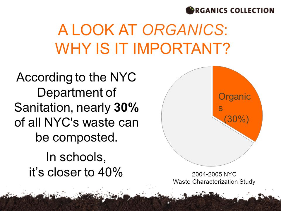 According to the NYC Department of Sanitation, nearly 30% of all NYC s waste can be composted.