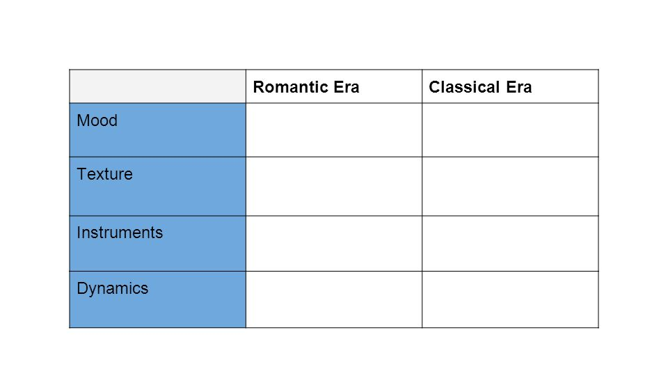 Romantic EraClassical Era Mood Texture Instruments Dynamics