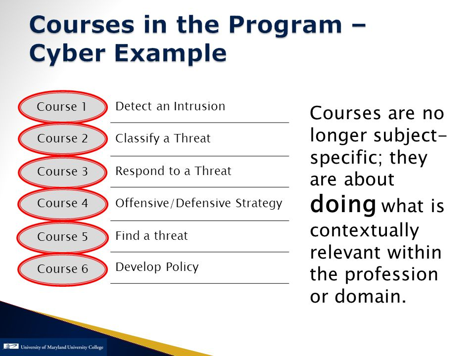 Detect an Intrusion Classify a Threat Respond to a Threat Offensive/Defensive Strategy Find a threat Develop Policy Course 1 Course 2 Course 3 Course 4 Course 5 Course 6 Courses are no longer subject- specific; they are about doing what is contextually relevant within the profession or domain.
