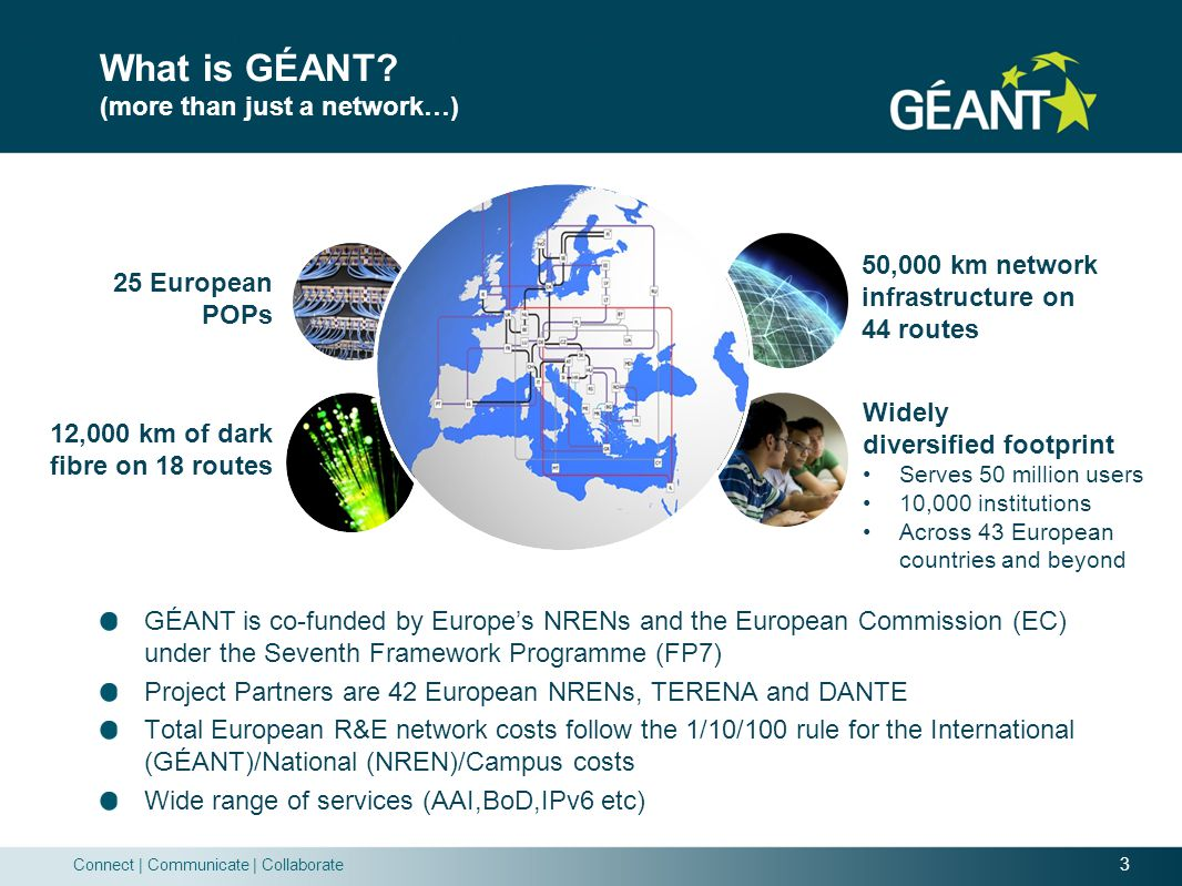 3 Connect   Communicate   Collaborate What is GÉANT.