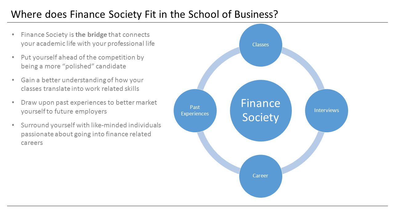 Where does Finance Society Fit in the School of Business.
