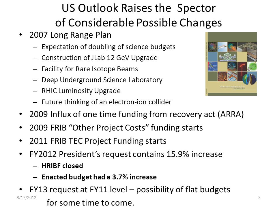 US Outlook Raises the Spector of Considerable Possible Changes 2007 Long Range Plan – Expectation of doubling of science budgets – Construction of JLab 12 GeV Upgrade – Facility for Rare Isotope Beams – Deep Underground Science Laboratory – RHIC Luminosity Upgrade – Future thinking of an electron-ion collider 2009 Influx of one time funding from recovery act (ARRA) 2009 FRIB Other Project Costs funding starts 2011 FRIB TEC Project Funding starts FY2012 President's request contains 15.9% increase – HRIBF closed – Enacted budget had a 3.7% increase FY13 request at FY11 level – possibility of flat budgets for some time to come.