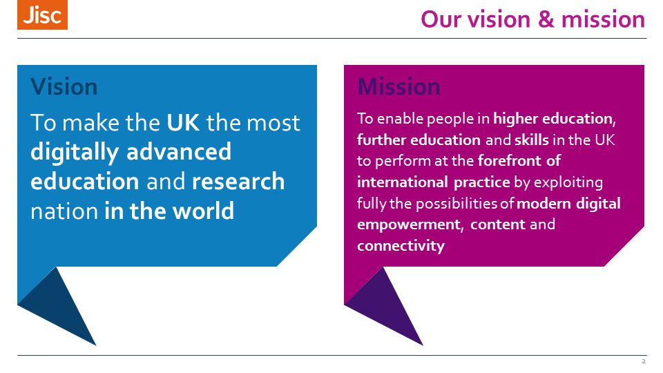 Mission To enable people in higher education, further education and skills in the UK to perform at the forefront of international practice by exploiting fully the possibilities of modern digital empowerment, content and connectivity Our vision & mission 2 Vision To make the UK the most digitally advanced education and research nation in the world