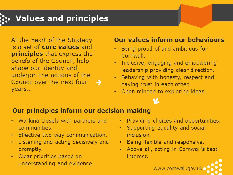 Values and principles www.cornwall.gov.uk At the heart of the Strategy is a set of core values and principles that express the beliefs of the Council,