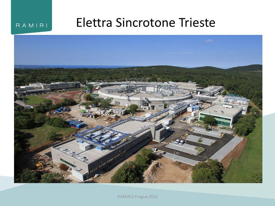 Elettra Sincrotone Trieste RAMIRI2 Prague 2012