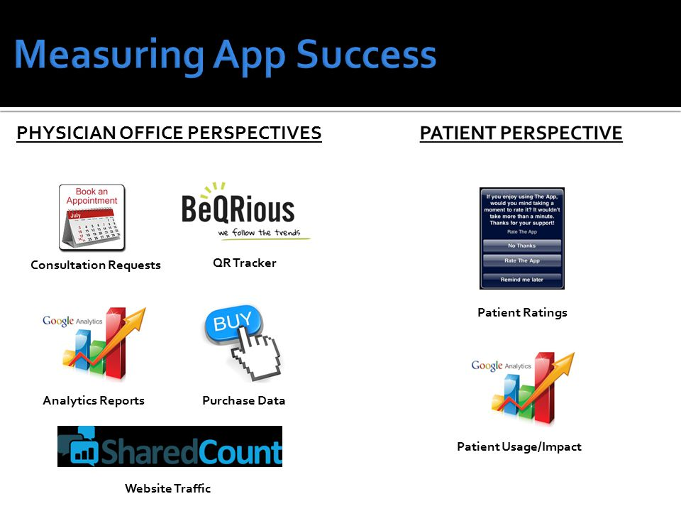 Consultation Requests QR Tracker Analytics ReportsPurchase Data Website Traffic Patient Ratings Patient Usage/Impact PHYSICIAN OFFICE PERSPECTIVES