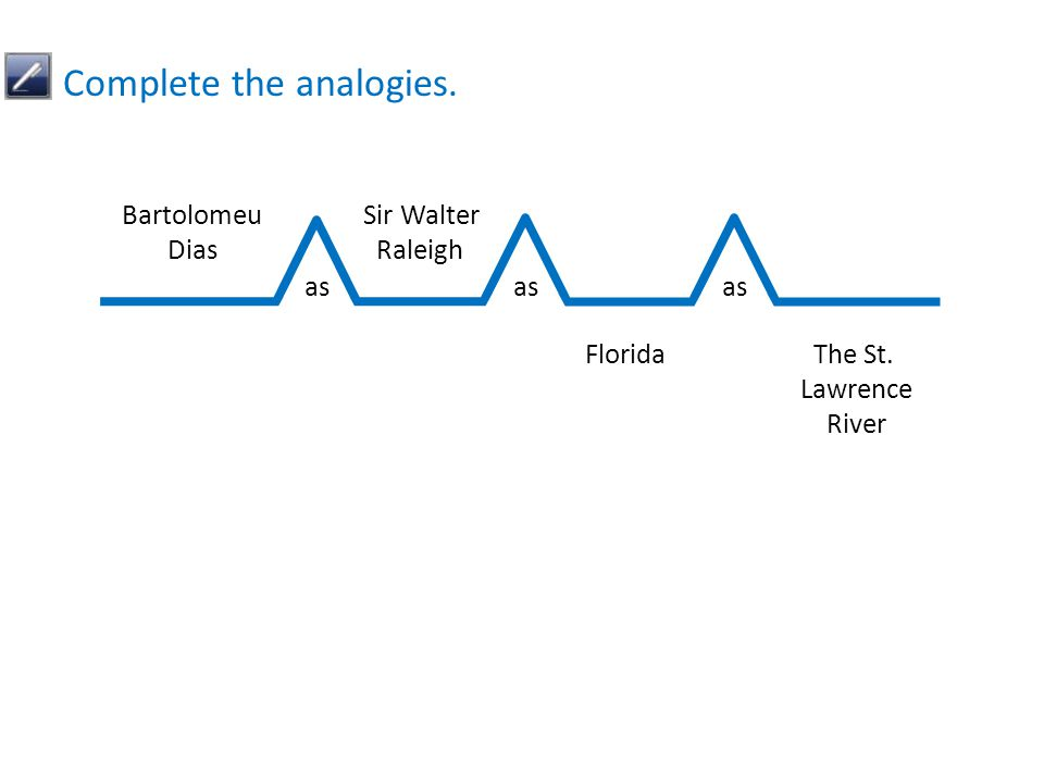 Complete the analogies. Bartolomeu Sir Walter DiasRaleigh Florida The St. Lawrence River as