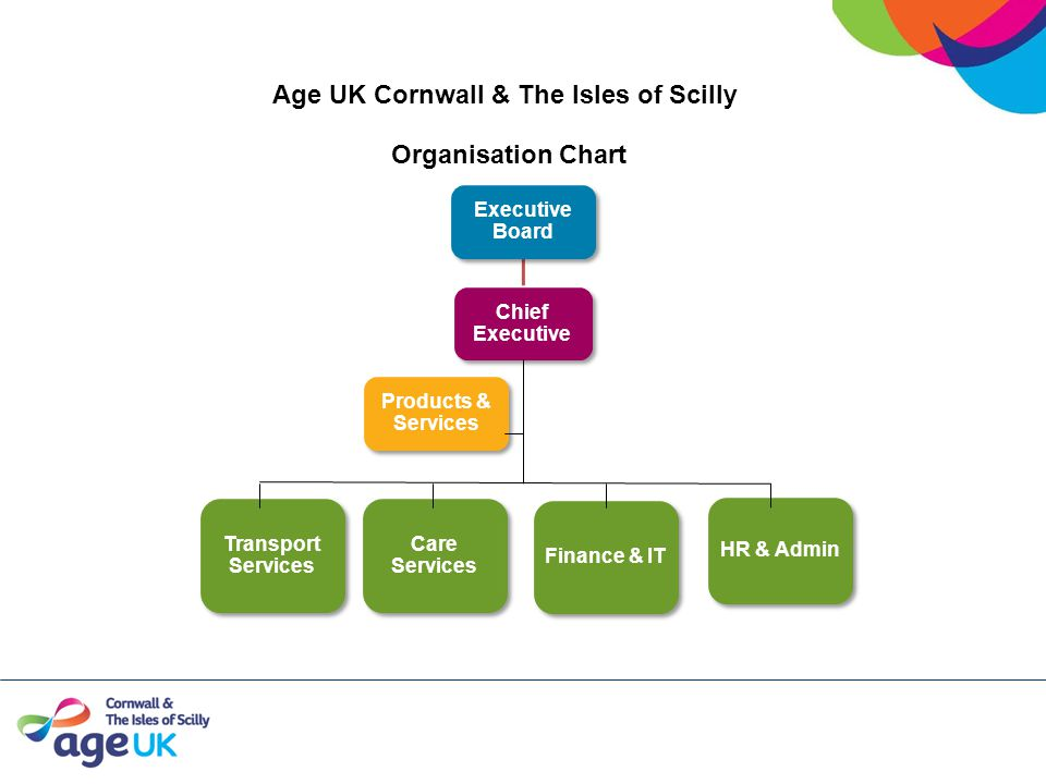 Age UK Cornwall & The Isles of Scilly Organisation Chart