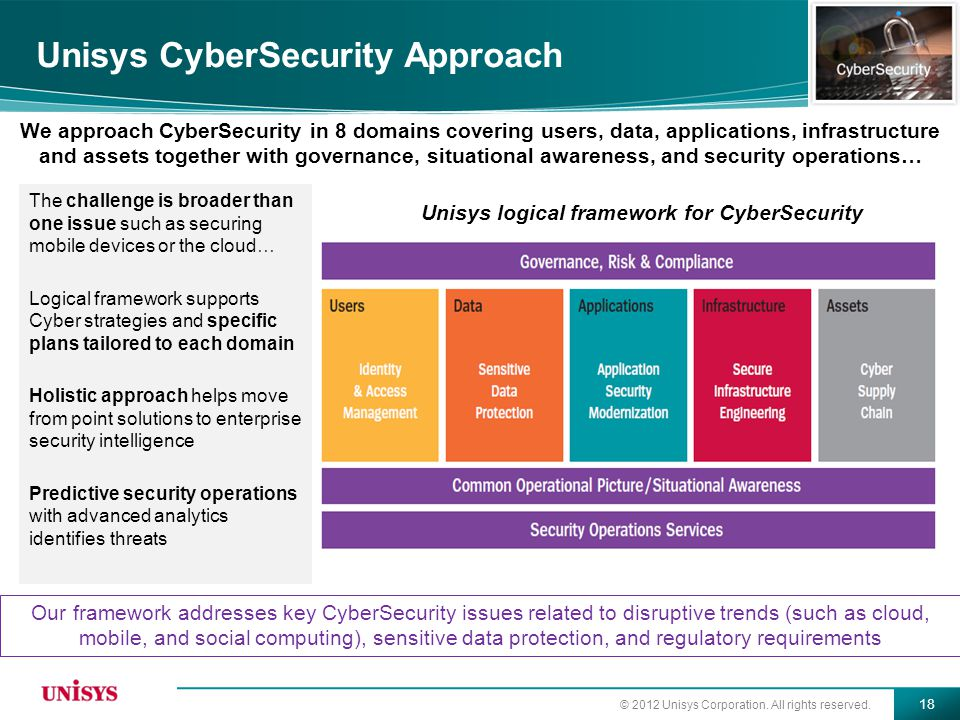 © 2012 Unisys Corporation. All rights reserved. 18 Unisys CyberSecurity Approach Our framework addresses key CyberSecurity issues related to disruptiv