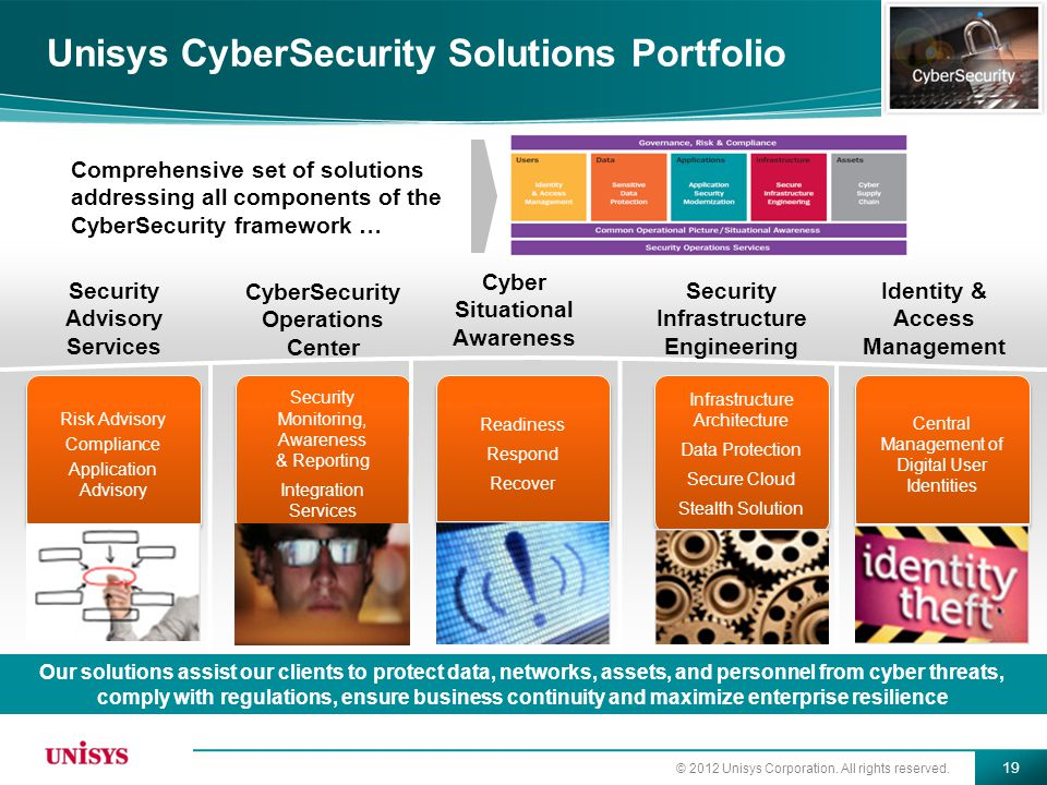 © 2012 Unisys Corporation. All rights reserved. 19 Unisys CyberSecurity Solutions Portfolio Security Advisory Services Identity & Access Management Cy