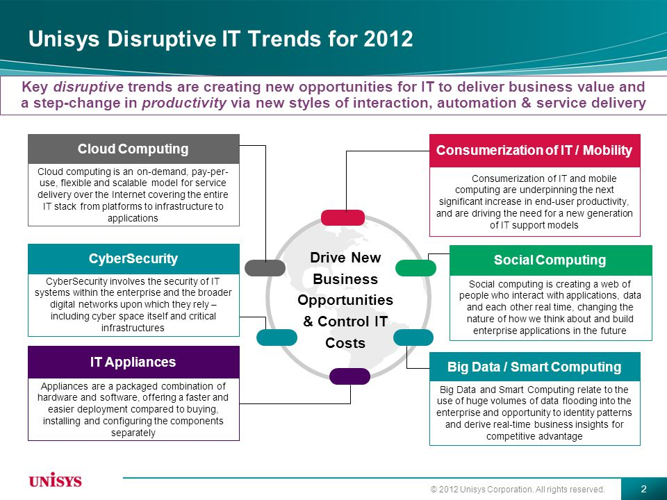 © 2012 Unisys Corporation. All rights reserved. 2 Unisys Disruptive IT Trends for 2012 Consumerization of IT / Mobility The Consumerization of IT and