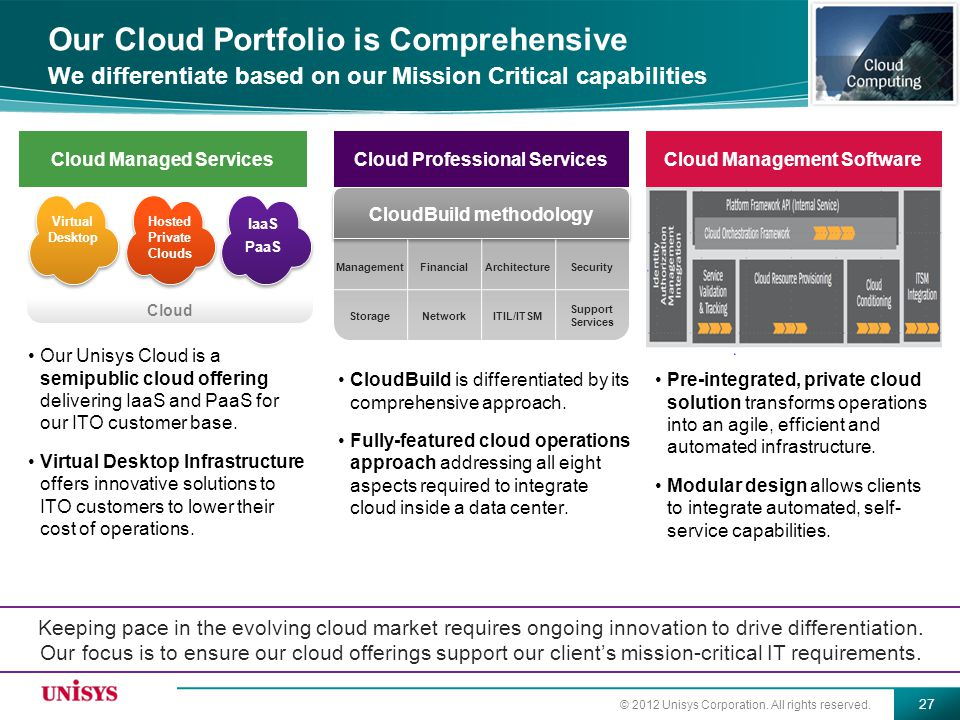 © 2012 Unisys Corporation. All rights reserved. 27 Our Cloud Portfolio is Comprehensive We differentiate based on our Mission Critical capabilities Cl