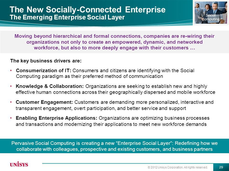 © 2012 Unisys Corporation. All rights reserved. 29 The New Socially-Connected Enterprise The Emerging Enterprise Social Layer The key business drivers