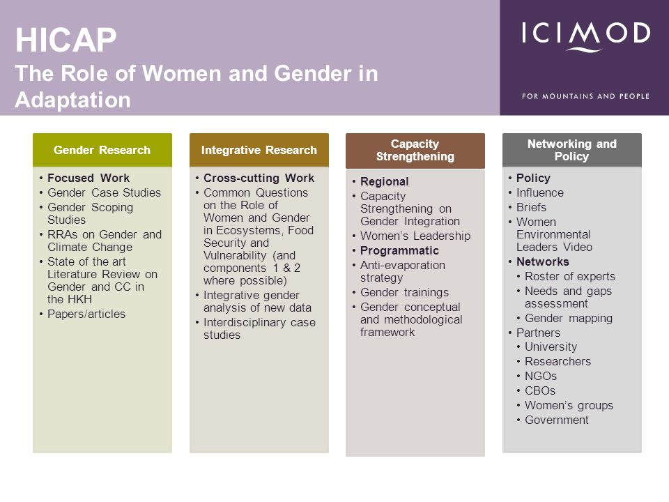 HICAP The Role of Women and Gender in Adaptation Gender Research Focused Work Gender Case Studies Gender Scoping Studies RRAs on Gender and Climate Change State of the art Literature Review on Gender and CC in the HKH Papers/articles Integrative Research Cross-cutting Work Common Questions on the Role of Women and Gender in Ecosystems, Food Security and Vulnerability (and components 1 & 2 where possible) Integrative gender analysis of new data Interdisciplinary case studies Capacity Strengthening Regional Capacity Strengthening on Gender Integration Women's Leadership Programmatic Anti-evaporation strategy Gender trainings Gender conceptual and methodological framework Networking and Policy Policy Influence Briefs Women Environmental Leaders Video Networks Roster of experts Needs and gaps assessment Gender mapping Partners University Researchers NGOs CBOs Women's groups Government