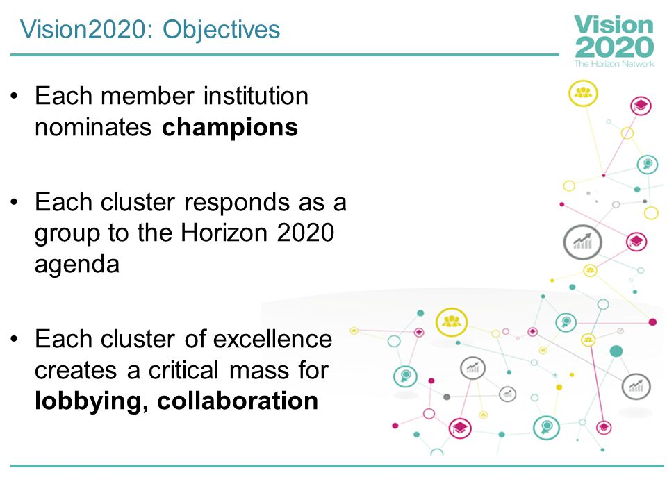 Vision2020: Objectives Each member institution nominates champions Each cluster responds as a group to the Horizon 2020 agenda Each cluster of excelle