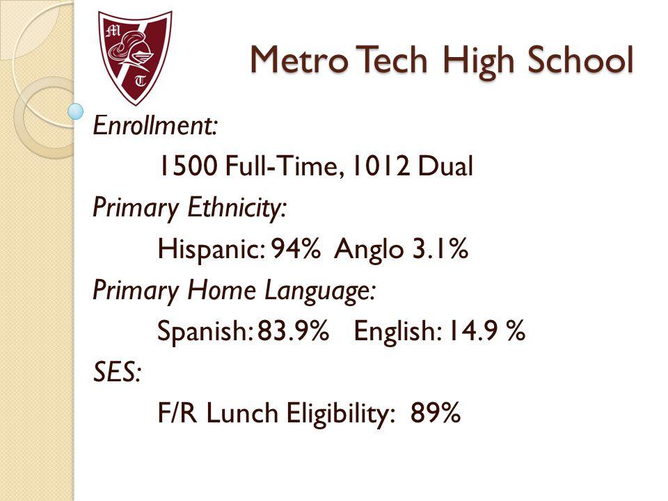 Metro Tech High School Enrollment: 1500 Full-Time, 1012 Dual Primary Ethnicity: Hispanic: 94% Anglo 3.1% Primary Home Language: Spanish: 83.9% English