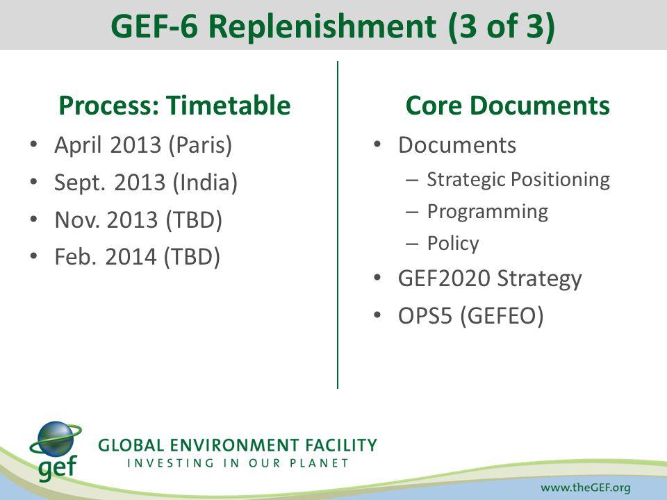 Process: Timetable April 2013 (Paris) Sept. 2013 (India) Nov.