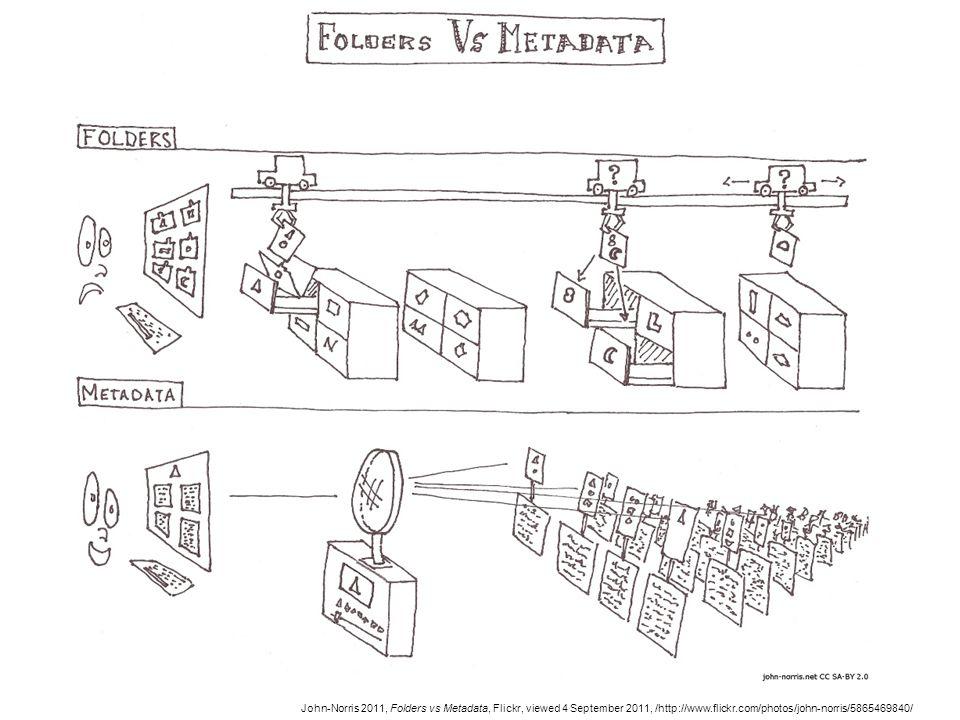 John-Norris 2011, Folders vs Metadata, Flickr, viewed 4 September 2011, /http://www.flickr.com/photos/john-norris/5865469840/