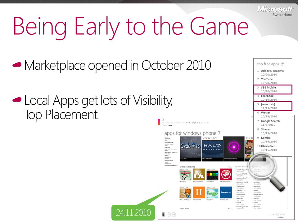 Being Early to the Game Marketplace opened in October 2010 Local Apps get lots of Visibility, Top Placement