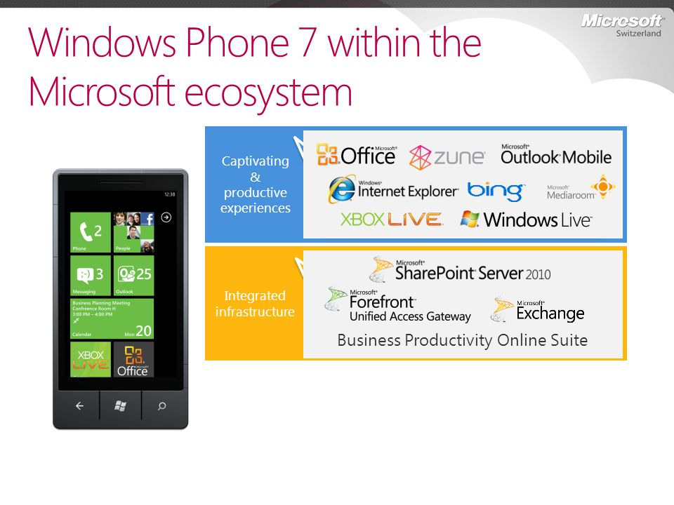 Windows Phone 7 within the Microsoft ecosystem Captivating & productive experiences Integrated infrastructure Works well with what you have while meet