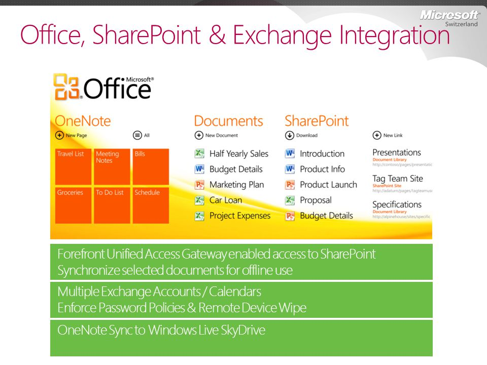 Office, SharePoint & Exchange Integration Forefront Unified Access Gateway enabled access to SharePoint Synchronize selected documents for offline use