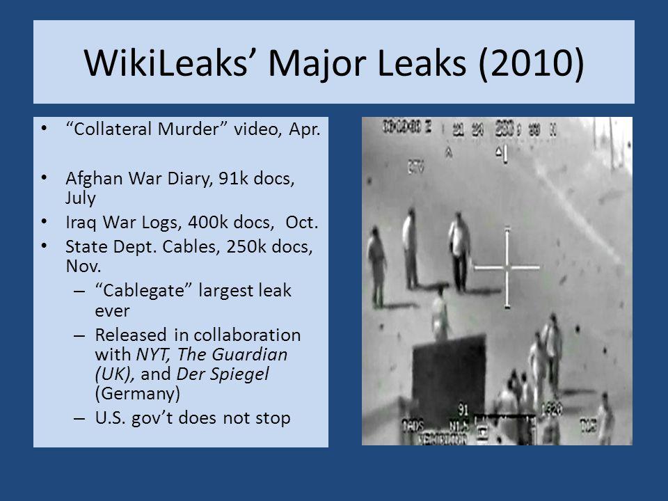 WikiLeaks' Major Leaks (2010) Collateral Murder video, Apr.