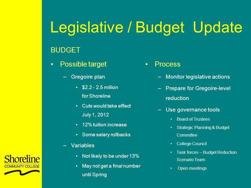 Legislative / Budget Update BUDGET Possible target –Gregoire plan $2.2 - 2.5 million for Shoreline Cuts would take effect July 1, 2012 12% tuition increase Some salary rollbacks –Variables Not likely to be under 13% May not get a final number until Spring Process –Monitor legislative actions –Prepare for Gregoire-level reduction –Use governance tools Board of Trustees Strategic Planning & Budget Committee College Council Task forces – Budget Reduction Scenario Team Open meetings