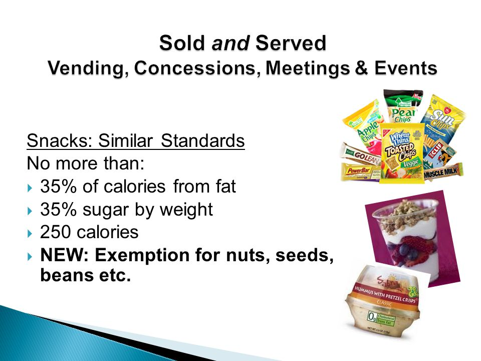Snacks: Similar Standards No more than:  35% of calories from fat  35% sugar by weight  250 calories  NEW: Exemption for nuts, seeds, beans etc.
