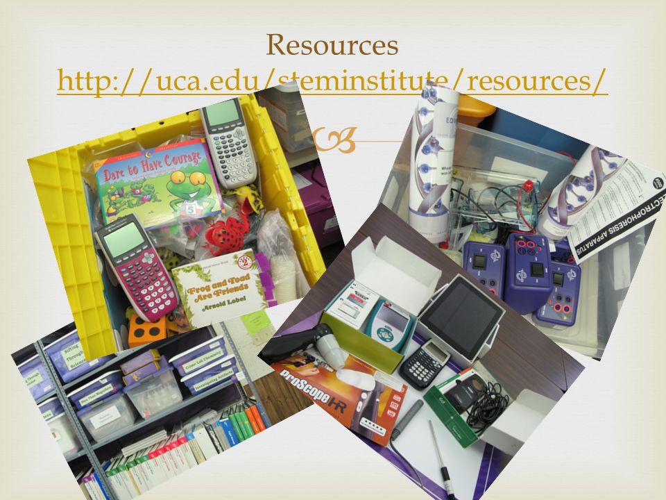  Resources http://uca.edu/steminstitute/resources/ http://uca.edu/steminstitute/resources/