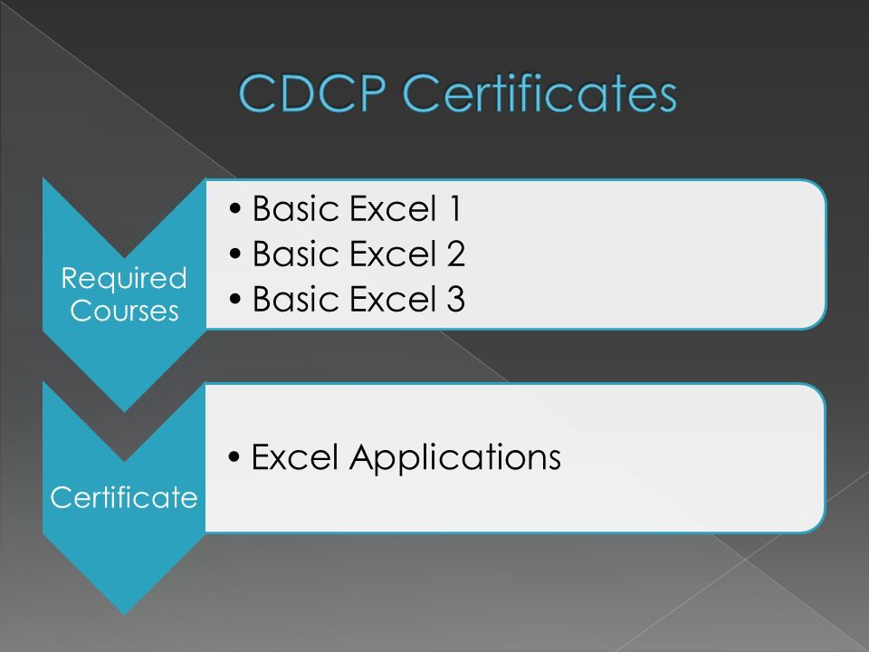 Required Courses Basic Excel 1 Basic Excel 2 Basic Excel 3 Certificate Excel Applications