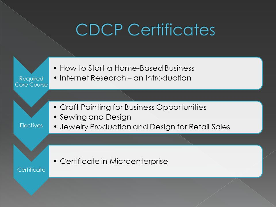 Required Core Course How to Start a Home-Based Business Internet Research – an Introduction Electives Craft Painting for Business Opportunities Sewing and Design Jewelry Production and Design for Retail Sales Certificate Certificate in Microenterprise