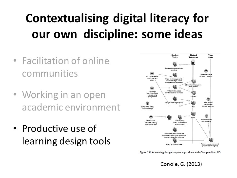 Contextualising digital literacy for our own discipline: some ideas Facilitation of online communities Working in an open academic environment Productive use of learning design tools Conole, G.