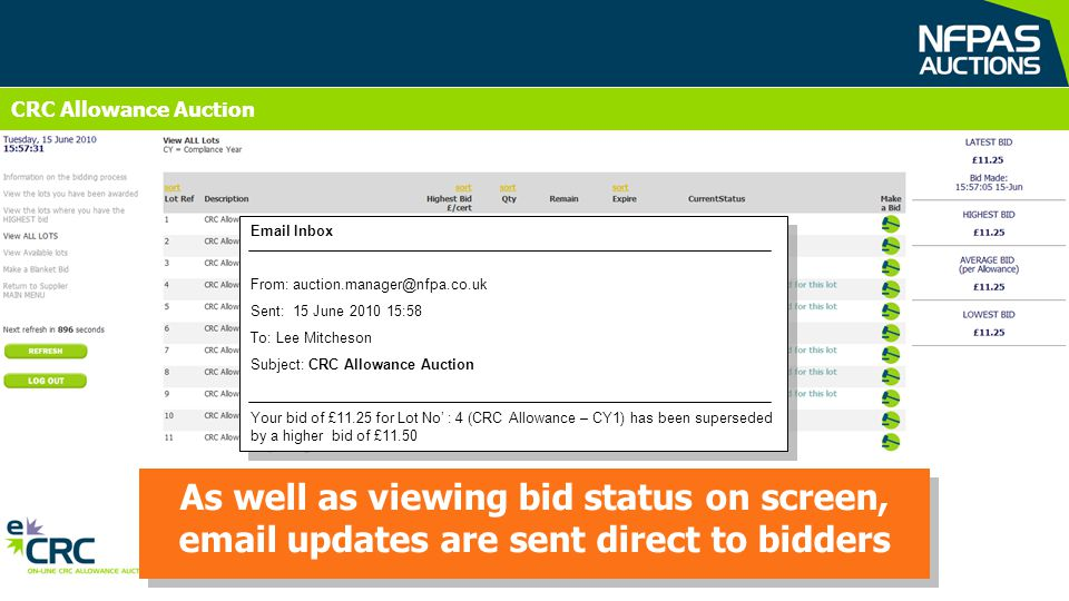CRC Allowance Auction As well as viewing bid status on screen, email updates are sent direct to bidders Email Inbox From: auction.manager@nfpa.co.uk Sent: 15 June 2010 15:58 To: Lee Mitcheson Subject: CRC Allowance Auction Your bid of £11.25 for Lot No' : 4 (CRC Allowance – CY1) has been superseded by a higher bid of £11.50 Email Inbox From: auction.manager@nfpa.co.uk Sent: 15 June 2010 15:58 To: Lee Mitcheson Subject: CRC Allowance Auction Your bid of £11.25 for Lot No' : 4 (CRC Allowance – CY1) has been superseded by a higher bid of £11.50