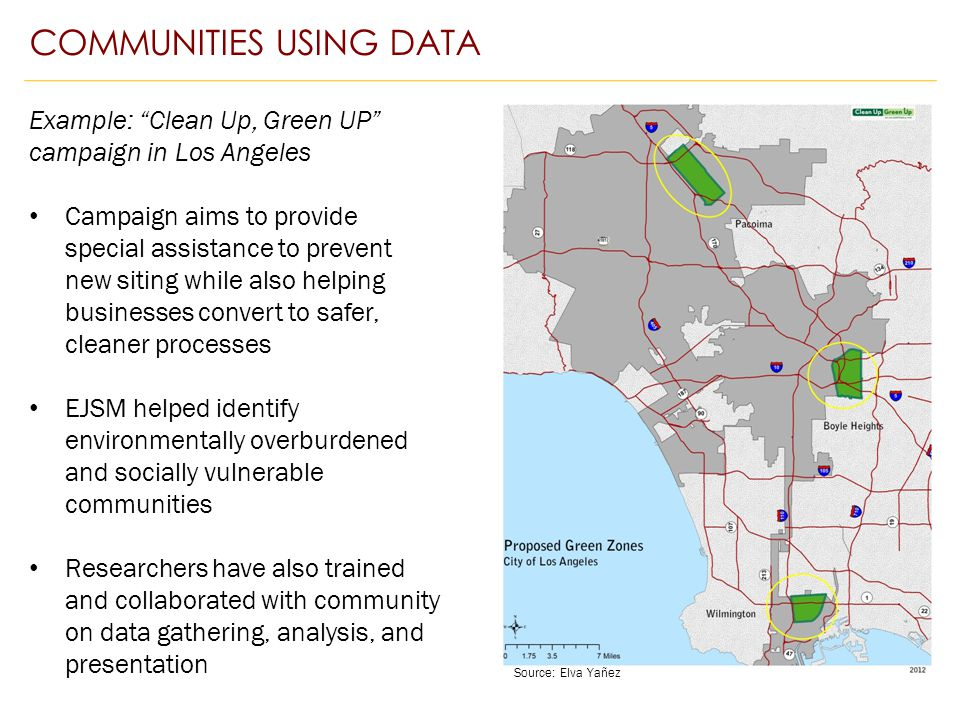 COMMUNITIES USING DATA Source: Elva Yañez Example: Clean Up, Green UP campaign in Los Angeles Campaign aims to provide special assistance to prevent new siting while also helping businesses convert to safer, cleaner processes EJSM helped identify environmentally overburdened and socially vulnerable communities Researchers have also trained and collaborated with community on data gathering, analysis, and presentation