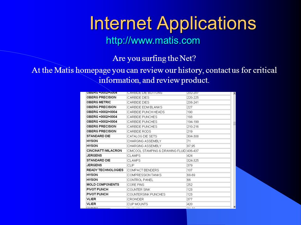 Internet Applications Are you surfing the Net.