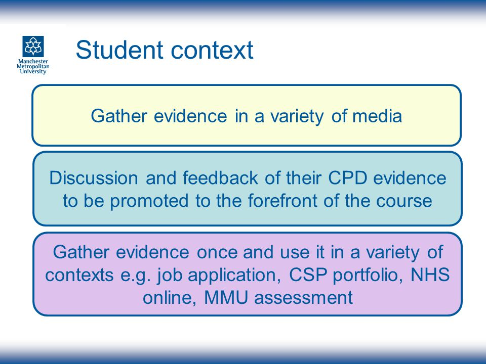 Student context Gather evidence in a variety of media Discussion and feedback of their CPD evidence to be promoted to the forefront of the course Gather evidence once and use it in a variety of contexts e.g.